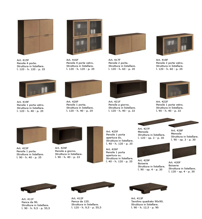 Emejing Pensili Soggiorno Gallery - Design Trends 2017 - shopmakers.us